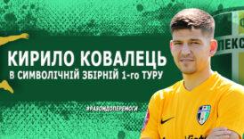 Кирило Ковалець в символічний збірній туру